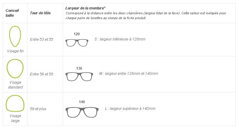 958c8d27bdb1b Comment Choisir la taille de ses lunettes - 1001Optic