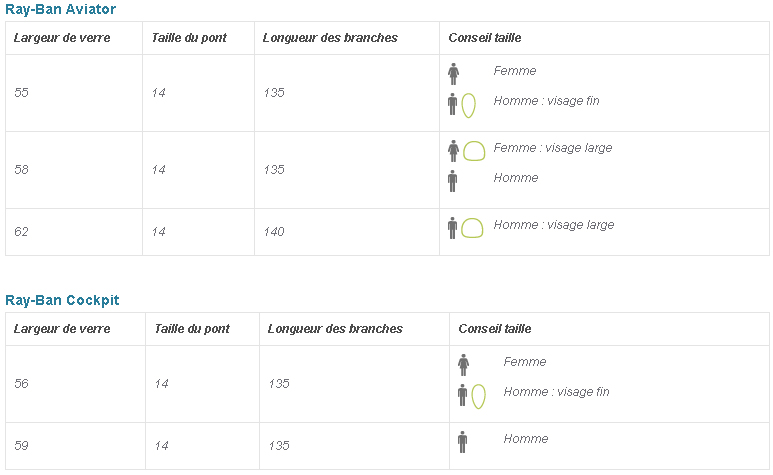 Guide des tailles Ray Ban - 1001Optic 1be36db85896